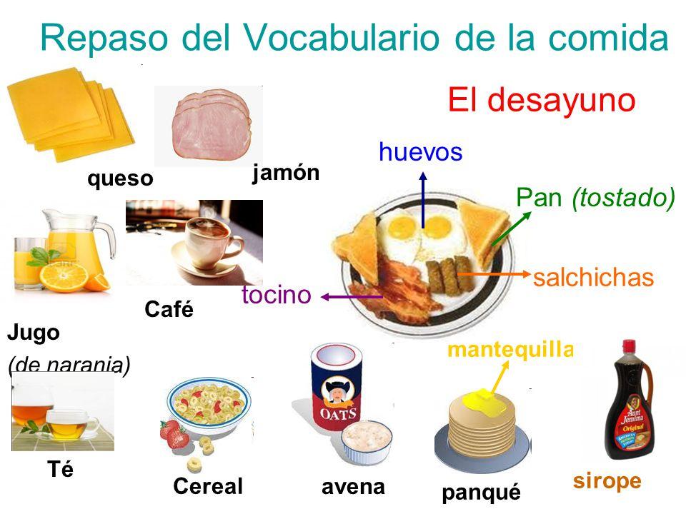 Repaso del Vocabulario de la comida