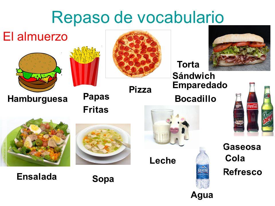 Repaso de vocabulario El almuerzo Torta Sándwich Emparedado Pizza
