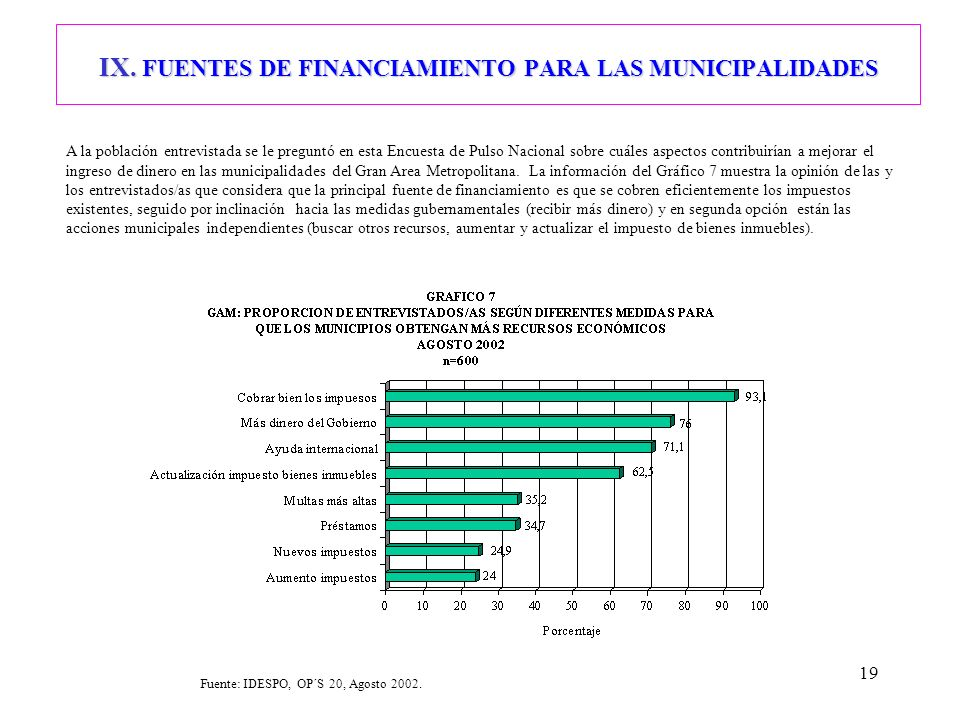 IX. FUENTES DE FINANCIAMIENTO PARA LAS MUNICIPALIDADES