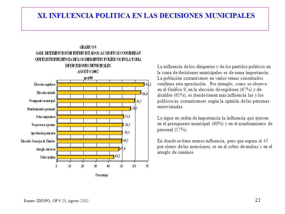 XI. INFLUENCIA POLITICA EN LAS DECISIONES MUNICIPALES