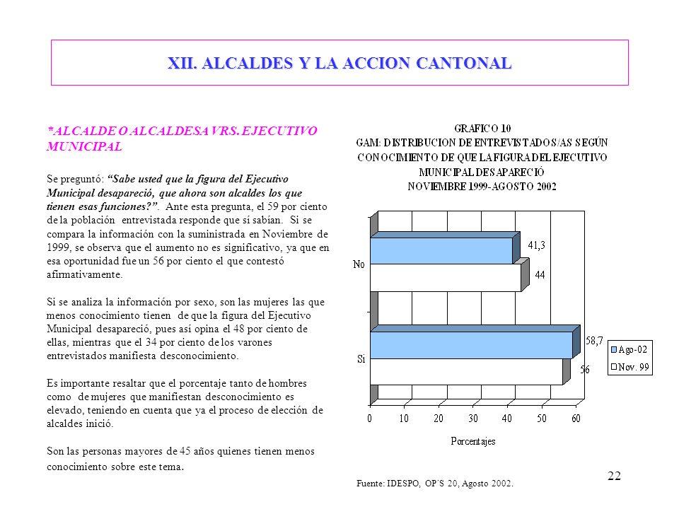 XII. ALCALDES Y LA ACCION CANTONAL