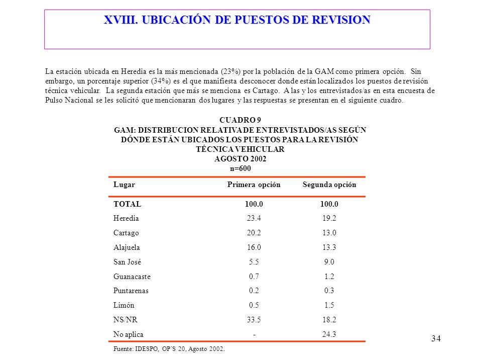 XVIII. UBICACIÓN DE PUESTOS DE REVISION