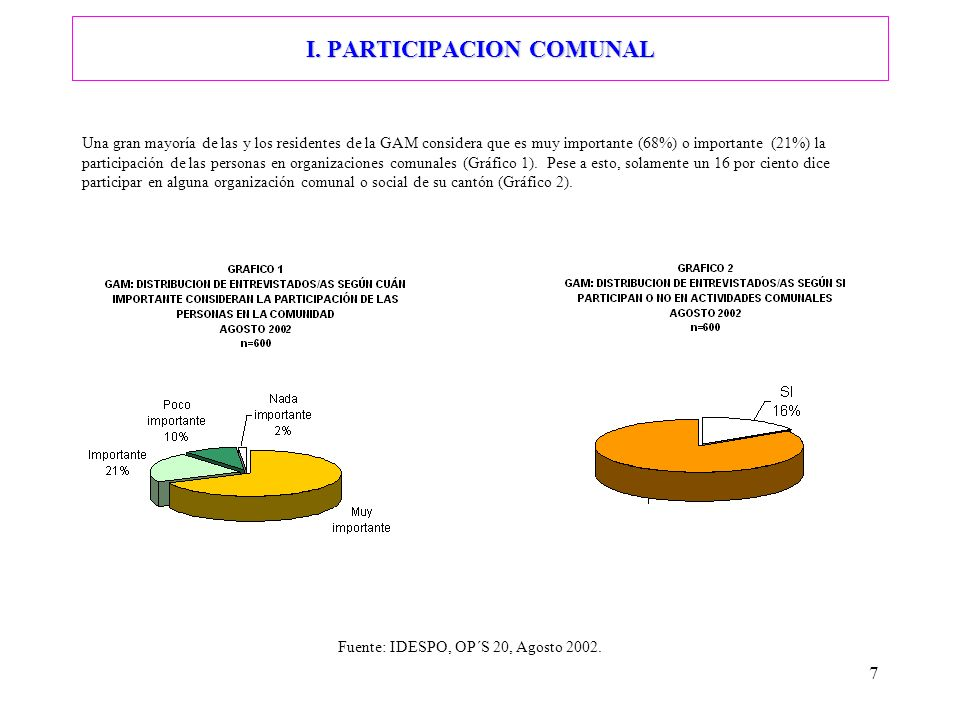 I. PARTICIPACION COMUNAL