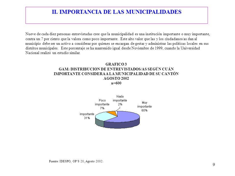 II. IMPORTANCIA DE LAS MUNICIPALIDADES