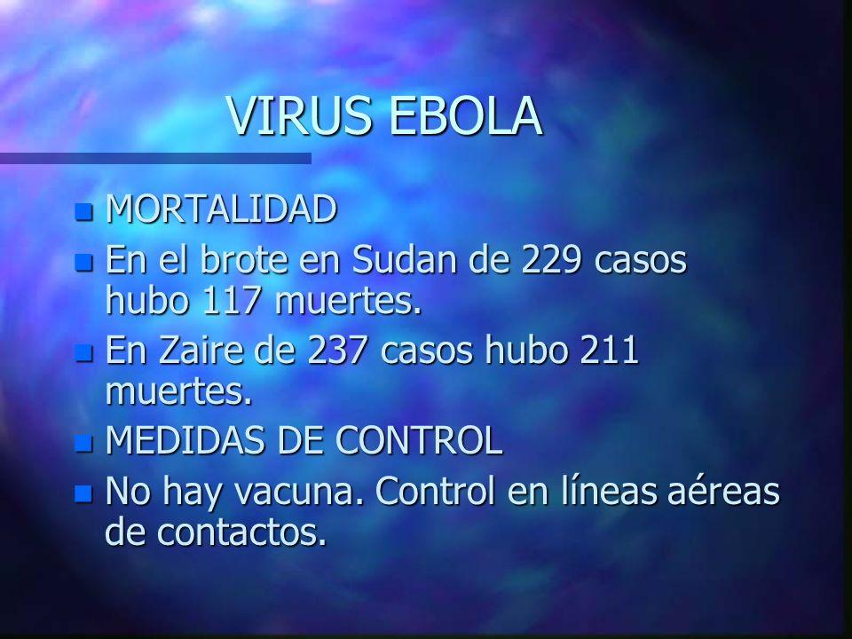 VIRUS EBOLA MORTALIDAD