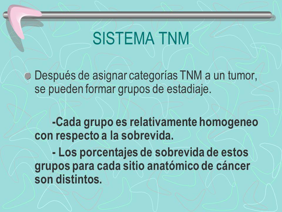 SISTEMA TNM Después de asignar categorías TNM a un tumor, se pueden formar grupos de estadiaje.