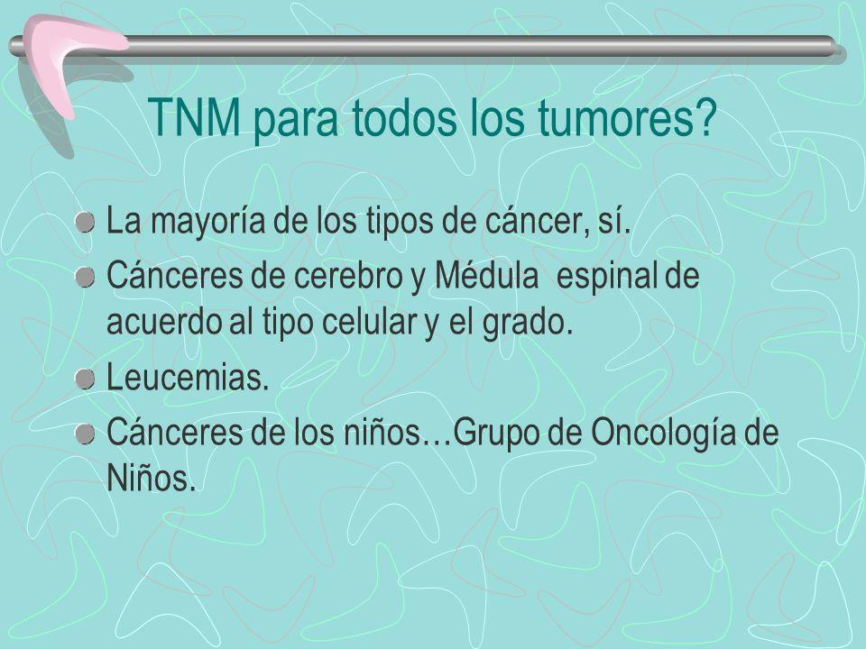 TNM para todos los tumores