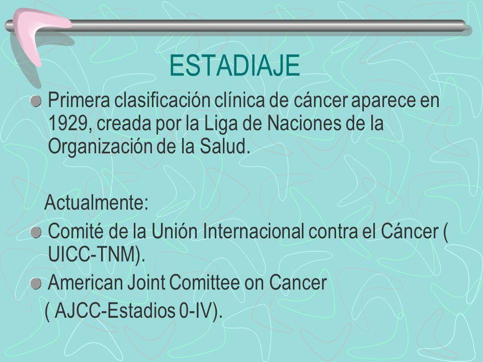 ESTADIAJE Primera clasificación clínica de cáncer aparece en 1929, creada por la Liga de Naciones de la Organización de la Salud.