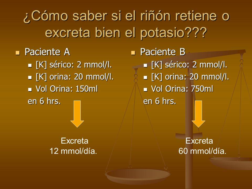 ¿Cómo saber si el riñón retiene o excreta bien el potasio