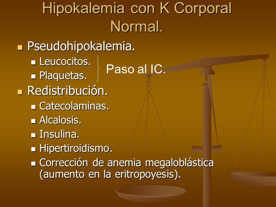 Hipokalemia con K Corporal Normal.
