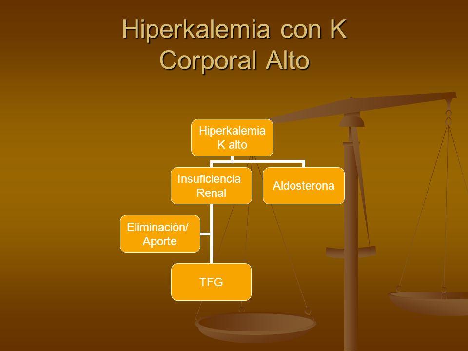 Hiperkalemia con K Corporal Alto