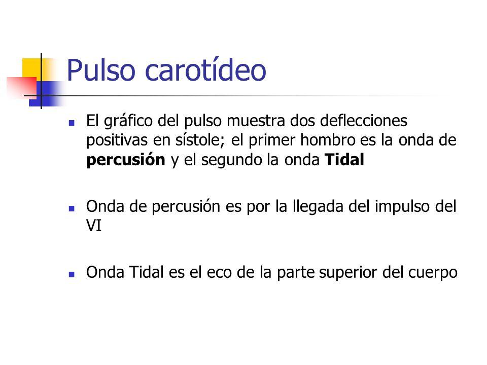 Pulso carotídeo