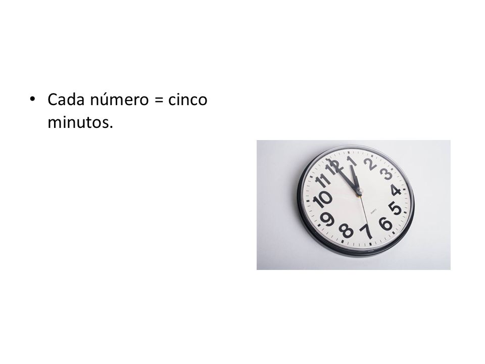 Cada número = cinco minutos.