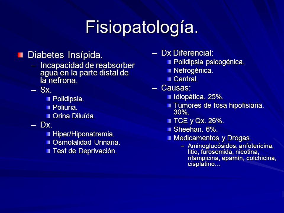 Fisiopatología. Diabetes Insípida. Dx Diferencial:
