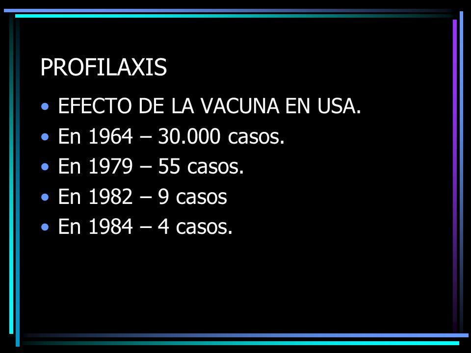 PROFILAXIS EFECTO DE LA VACUNA EN USA. En 1964 – 30.000 casos.