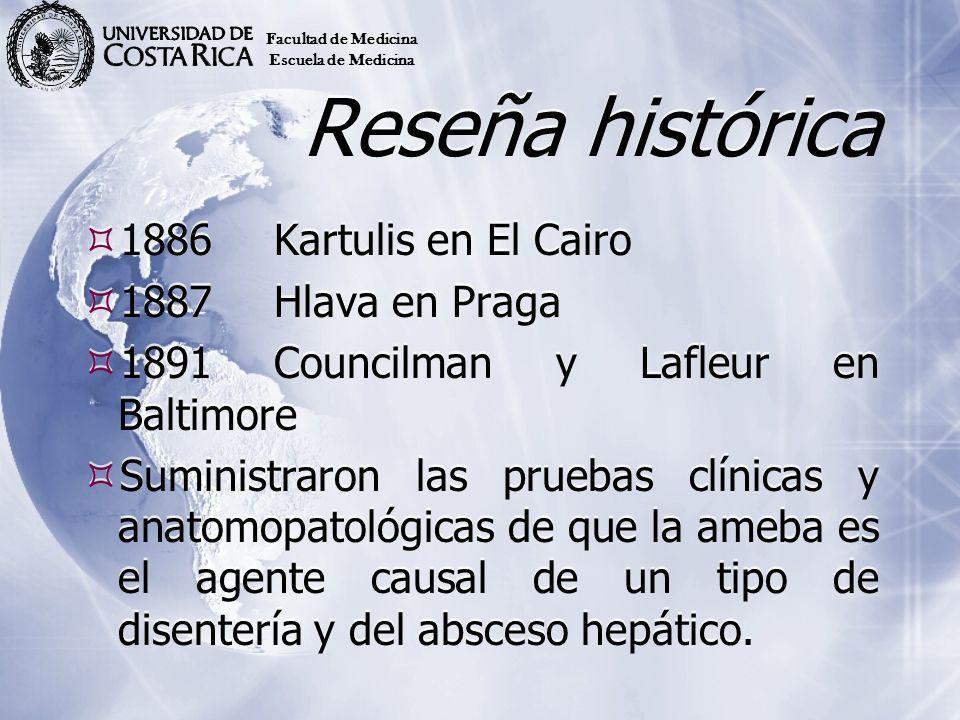 Reseña histórica 1886 Kartulis en El Cairo 1887 Hlava en Praga