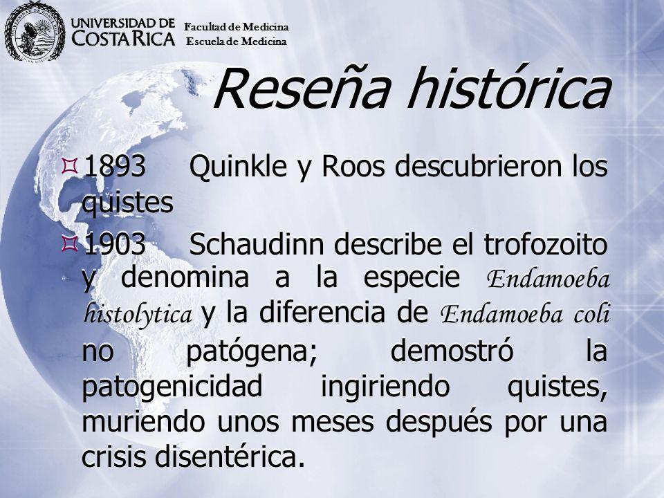 Reseña histórica 1893 Quinkle y Roos descubrieron los quistes