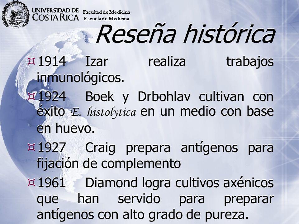 Reseña histórica 1914 Izar realiza trabajos inmunológicos.