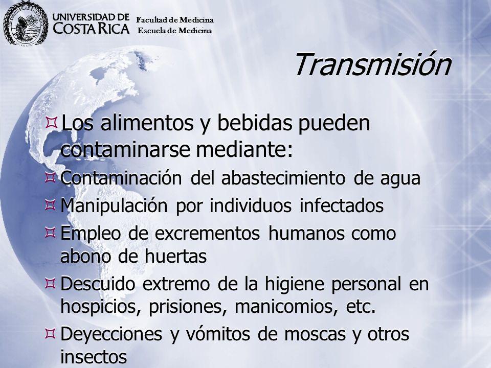 Transmisión Los alimentos y bebidas pueden contaminarse mediante: