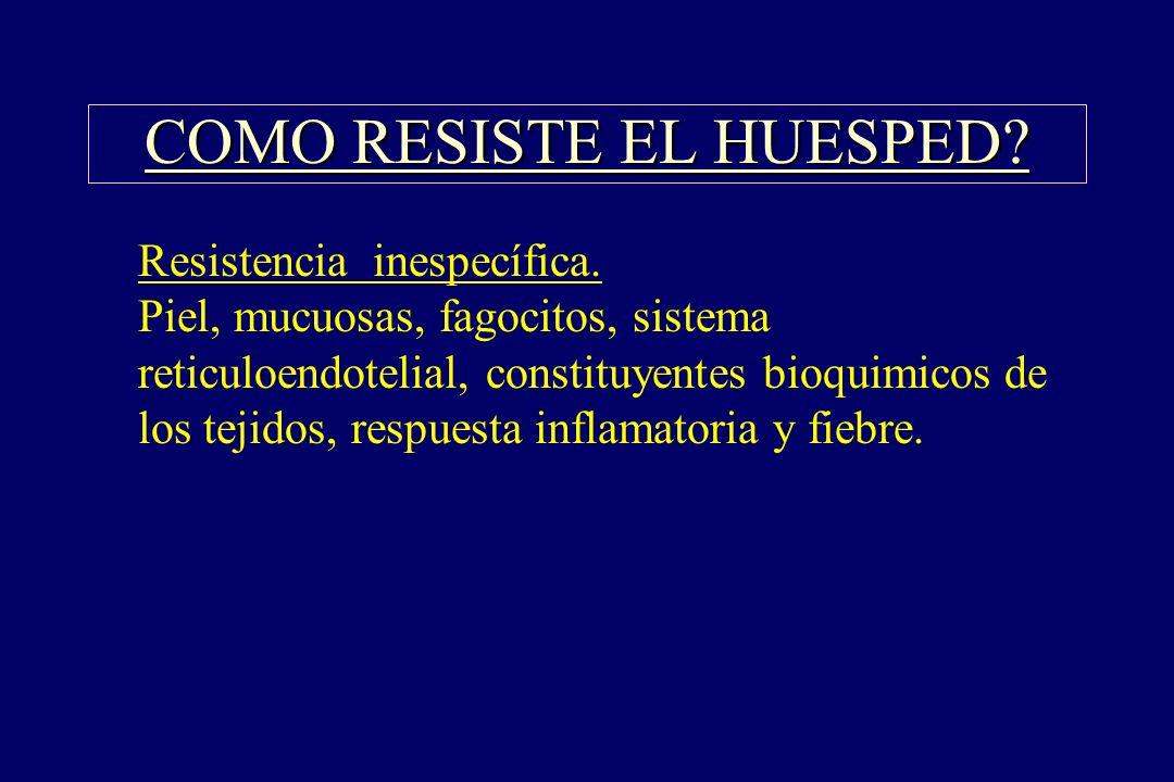 COMO RESISTE EL HUESPED