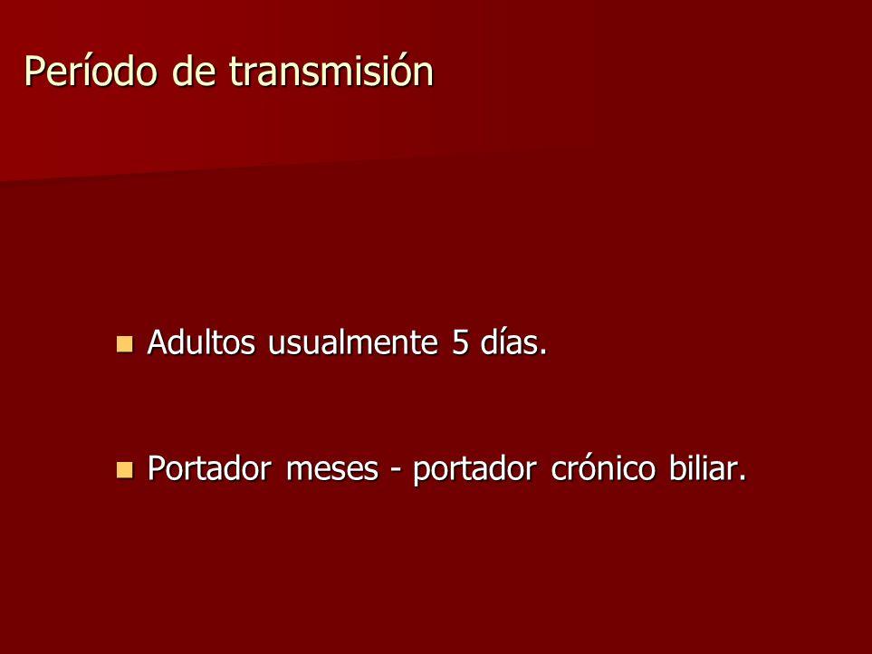 Período de transmisión