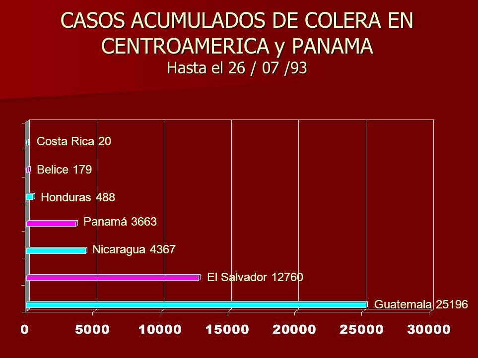 CASOS ACUMULADOS DE COLERA EN CENTROAMERICA y PANAMA Hasta el 26 / 07 /93