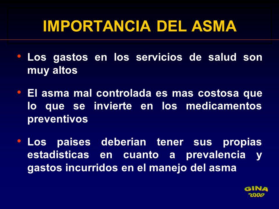 IMPORTANCIA DEL ASMA Los gastos en los servicios de salud son muy altos.