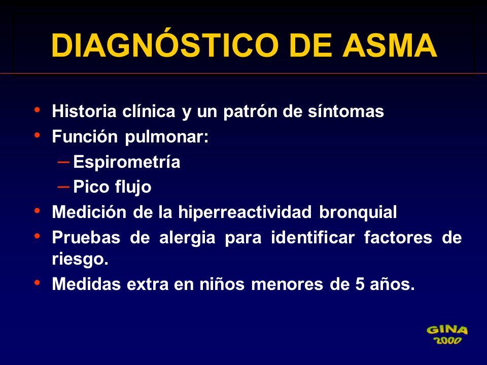 DIAGNÓSTICO DE ASMA Historia clínica y un patrón de síntomas