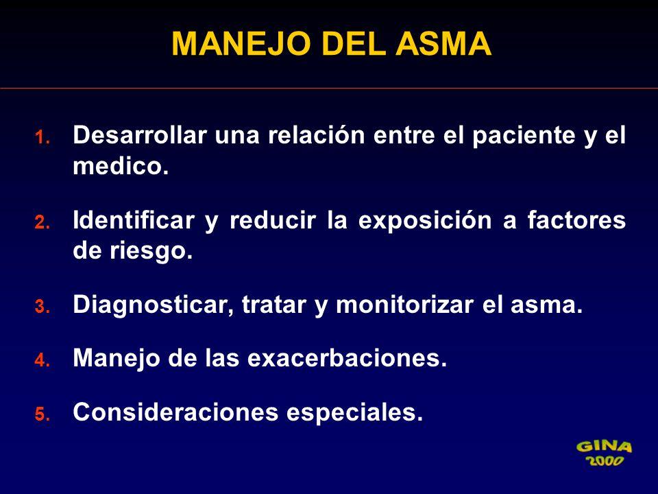 MANEJO DEL ASMA Desarrollar una relación entre el paciente y el medico. Identificar y reducir la exposición a factores de riesgo.