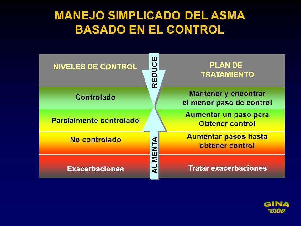 REDUCE MANEJO SIMPLICADO DEL ASMA BASADO EN EL CONTROL PLAN DE