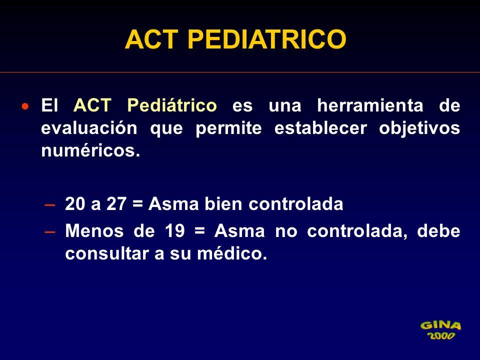 ACT PEDIATRICO El ACT Pediátrico es una herramienta de evaluación que permite establecer objetivos numéricos.
