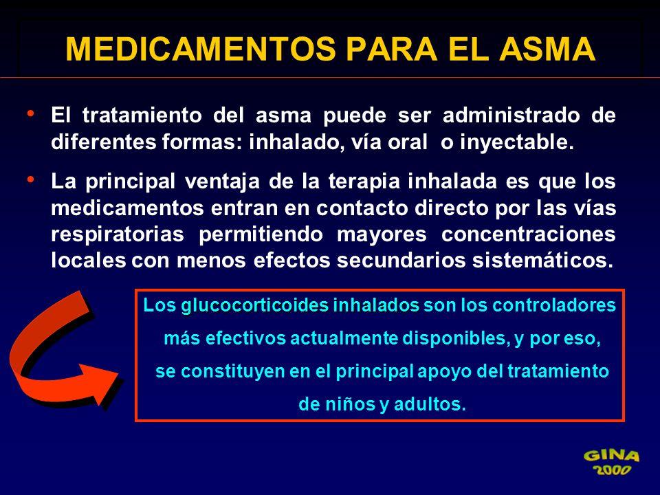 MEDICAMENTOS PARA EL ASMA