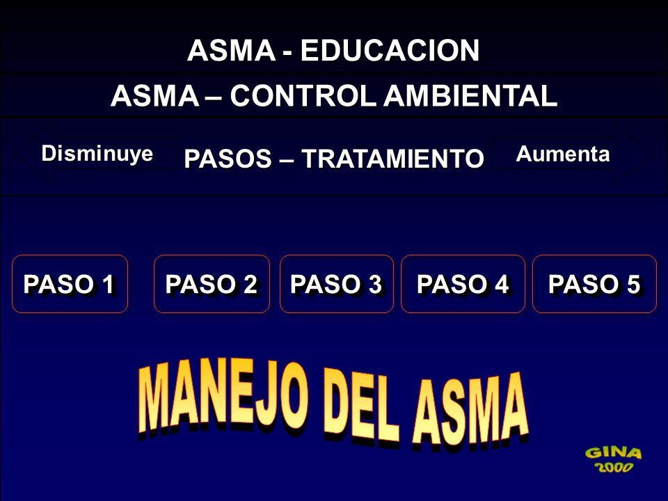 ASMA – CONTROL AMBIENTAL