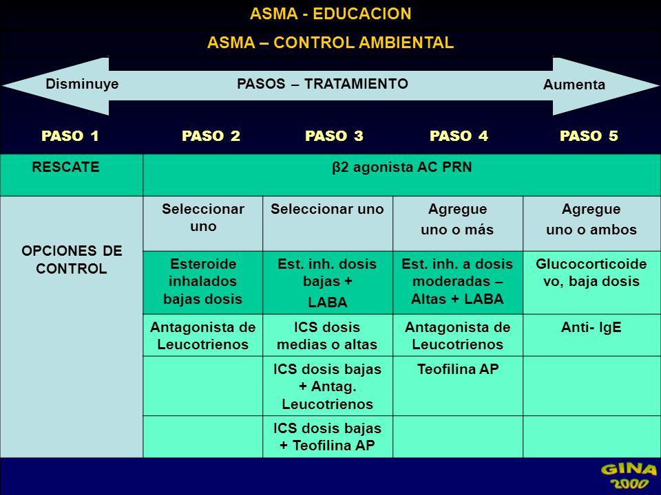 ASMA - EDUCACION ASMA – CONTROL AMBIENTAL