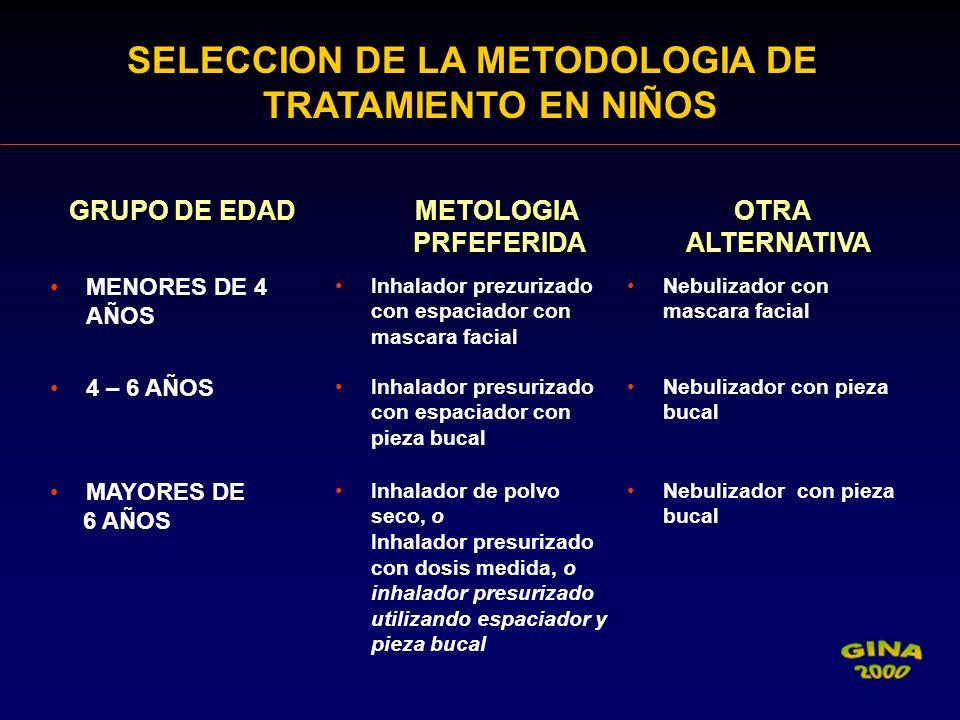 SELECCION DE LA METODOLOGIA DE TRATAMIENTO EN NIÑOS