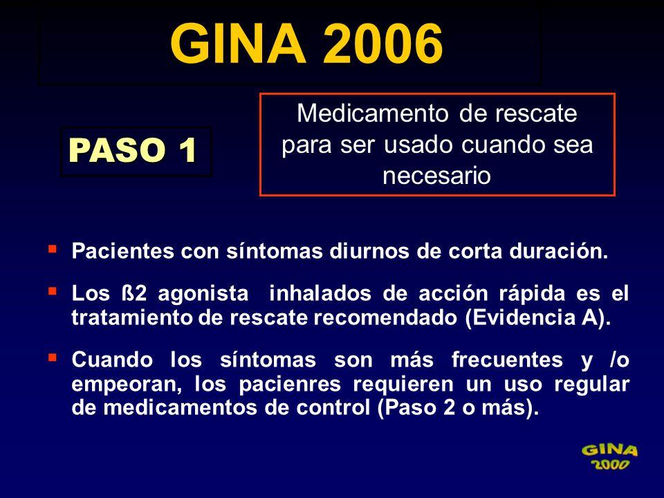 GINA 2006 PASO 1 Medicamento de rescate