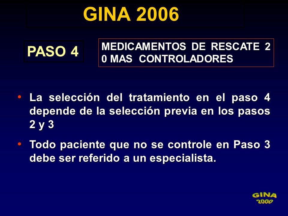 GINA 2006MEDICAMENTOS DE RESCATE 2 0 MAS CONTROLADORES. PASO 4.