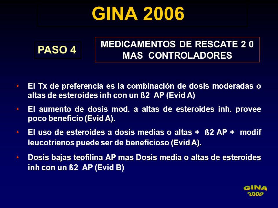 MEDICAMENTOS DE RESCATE 2 0 MAS CONTROLADORES