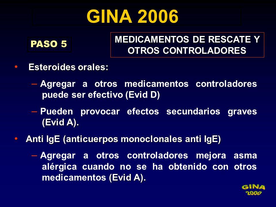 MEDICAMENTOS DE RESCATE Y OTROS CONTROLADORES
