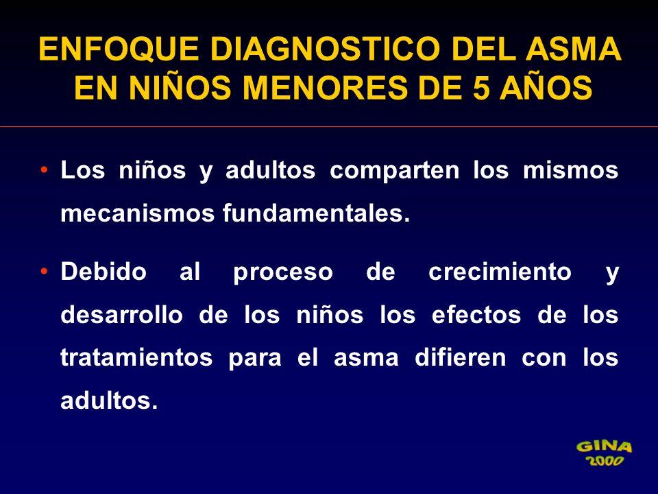 ENFOQUE DIAGNOSTICO DEL ASMA EN NIÑOS MENORES DE 5 AÑOS