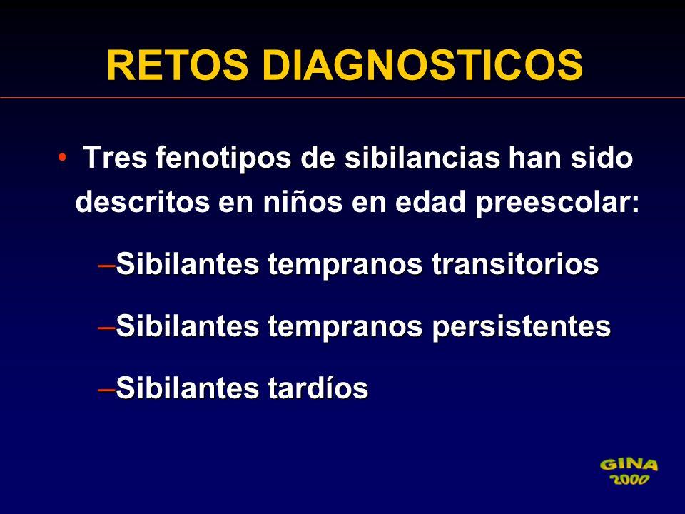 RETOS DIAGNOSTICOS Tres fenotipos de sibilancias han sido descritos en niños en edad preescolar: Sibilantes tempranos transitorios.