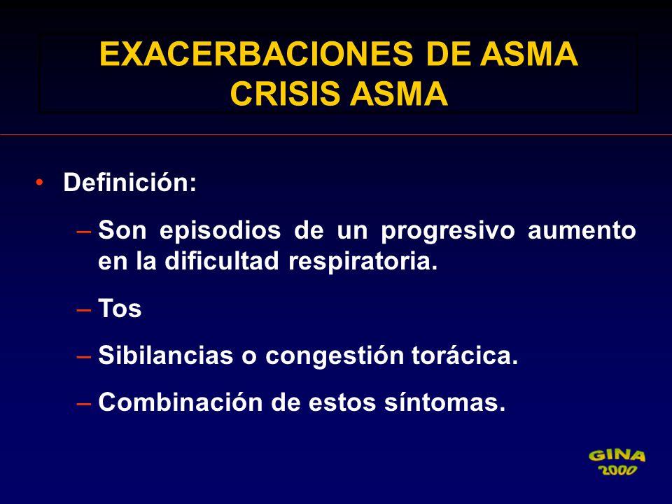 EXACERBACIONES DE ASMA CRISIS ASMA