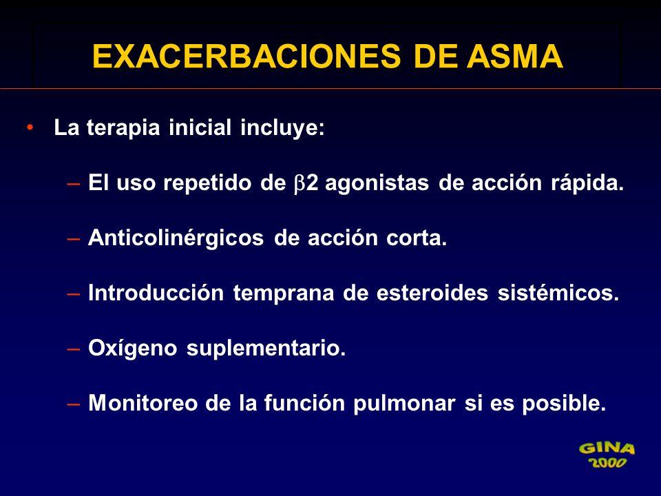EXACERBACIONES DE ASMA