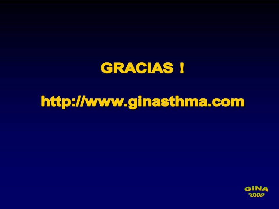 GRACIAS ! http://www.ginasthma.com
