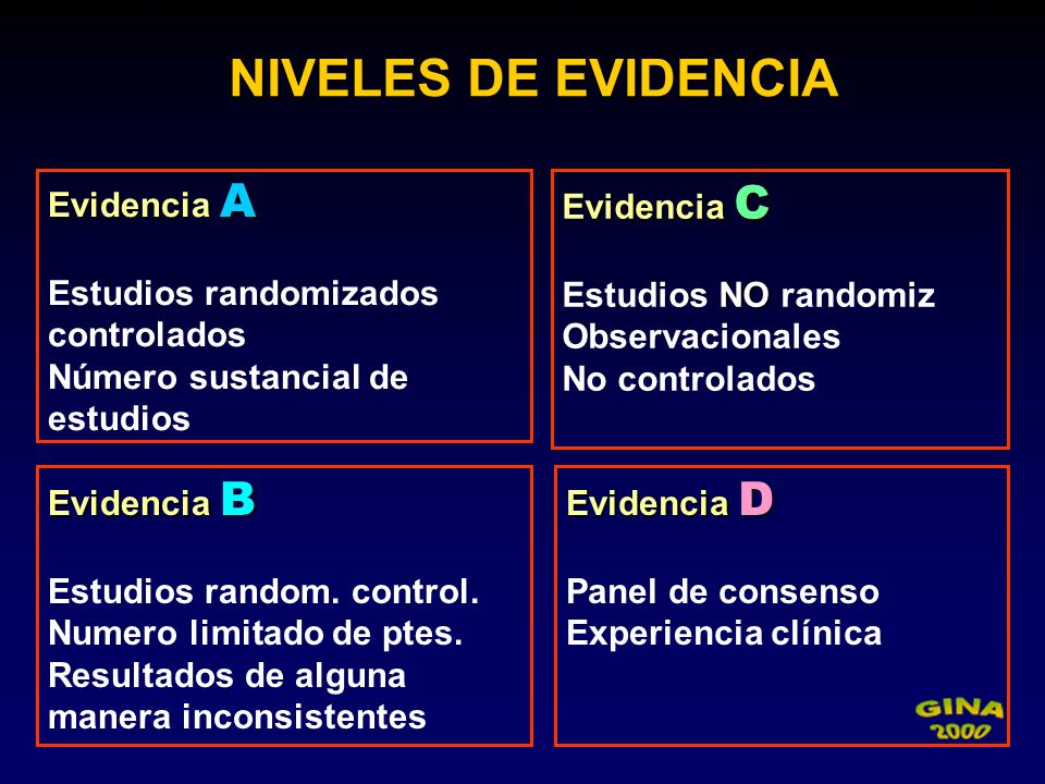 NIVELES DE EVIDENCIA Evidencia A Estudios randomizados controlados Número sustancial de estudios. Evidencia C.