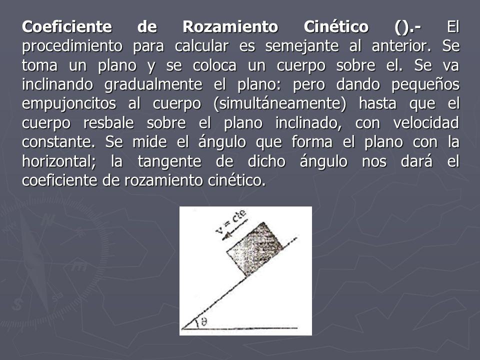 Coeficiente de Rozamiento Cinético ()