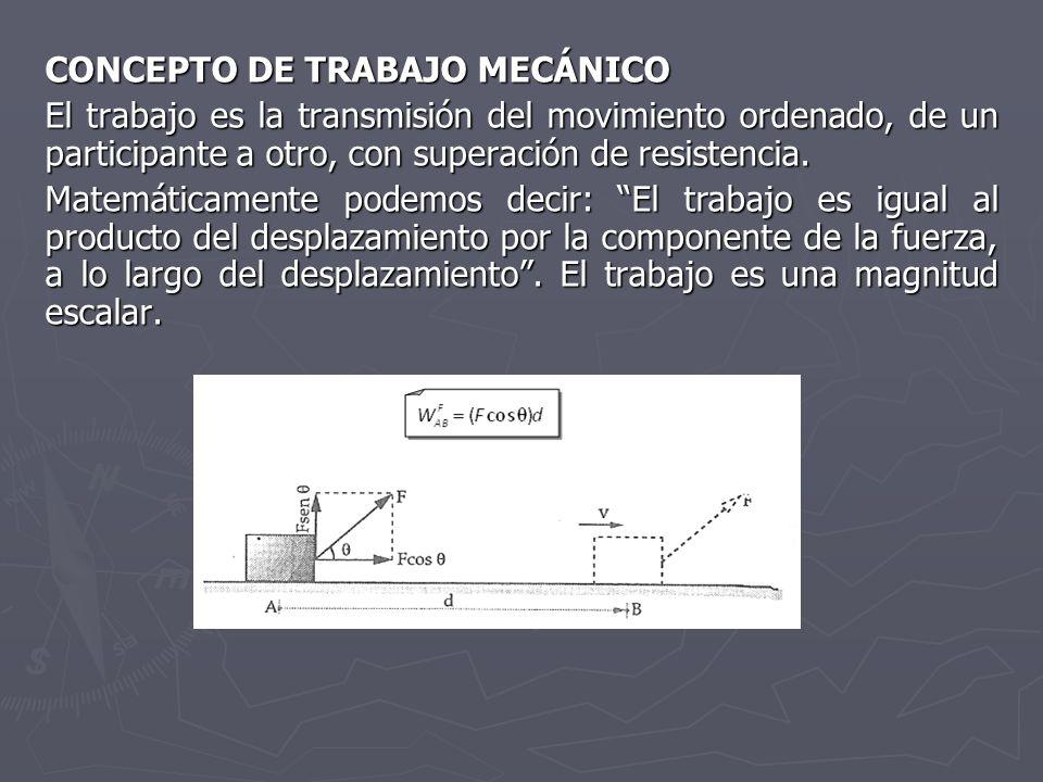 CONCEPTO DE TRABAJO MECÁNICO