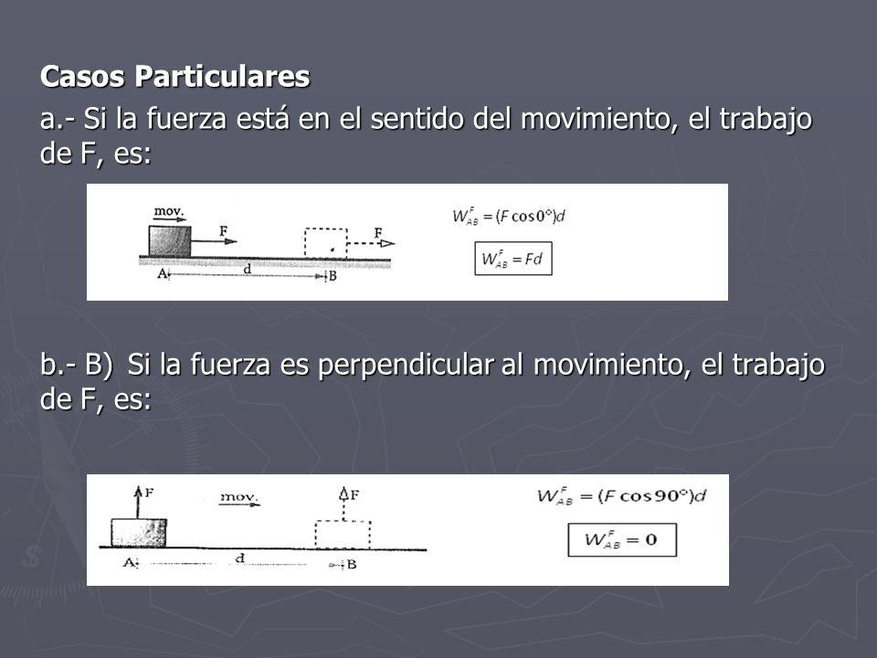 Casos Particulares a.- Si la fuerza está en el sentido del movimiento, el trabajo de F, es: