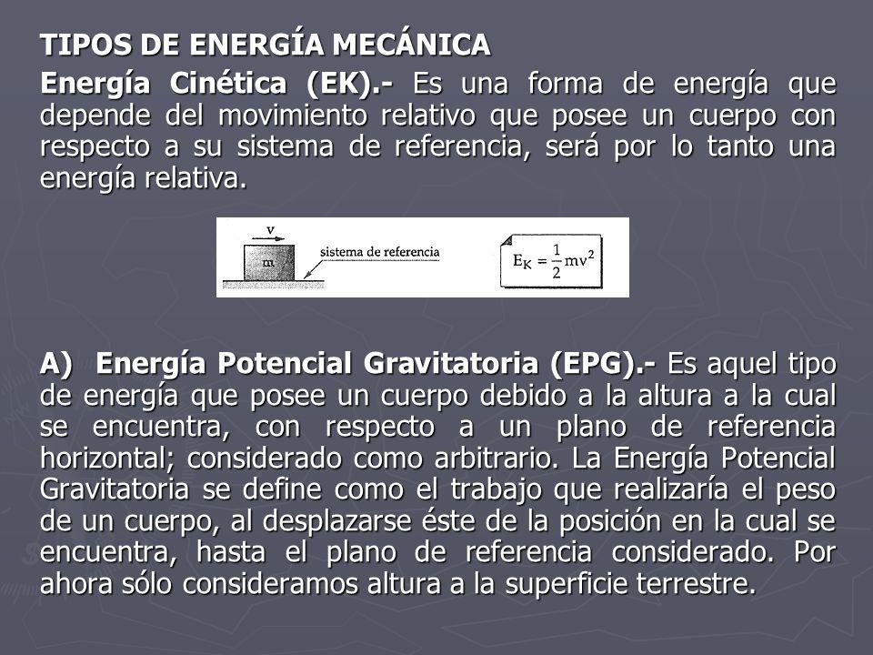 TIPOS DE ENERGÍA MECÁNICA