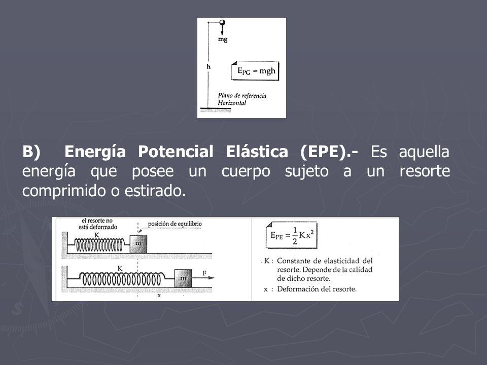 B) Energía Potencial Elástica (EPE)